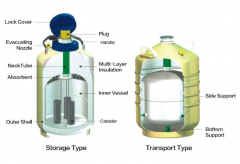 How to Choose Liquid nitrogen container dewar?
